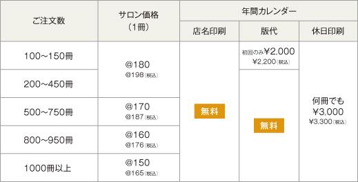 オリジナル卓上カレンダー価格表(税抜)